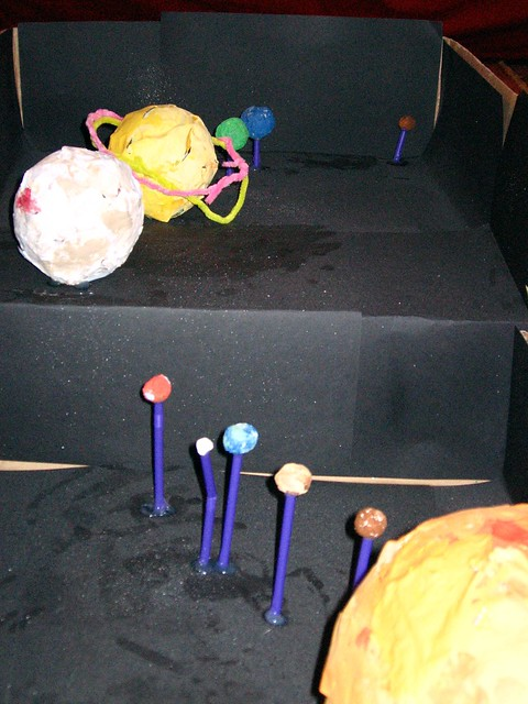 Elementary Planets Project Pics About Space