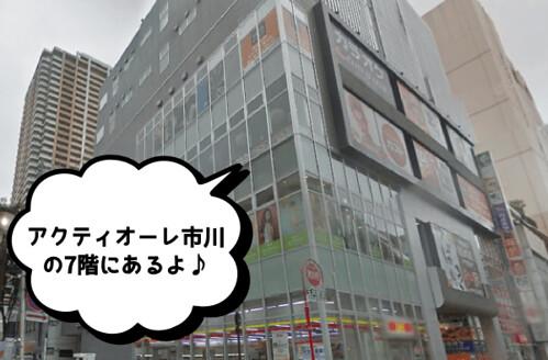 musee01-actyoreichikawa