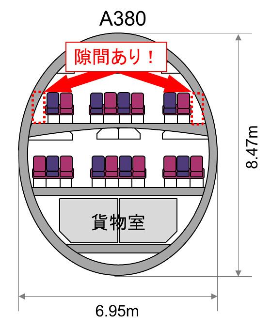 170204 A380の2階窓側に隙間がある