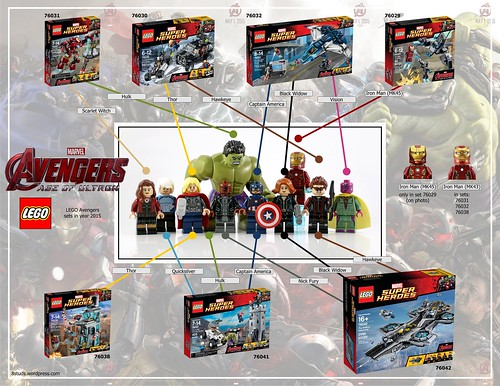 The Avengers II minifigures & sets