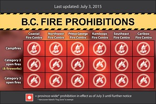 The Province is cautioning all British Columbians to be diligent with fire safety and report all wildfires to authorities as 184 active fires are being fought across British Columbia with 9 evacuation alerts and orders currently in effect, impacting over 800 homes.