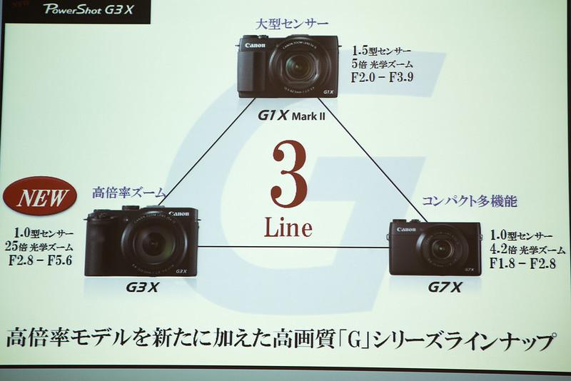 Powershot_G3X-5