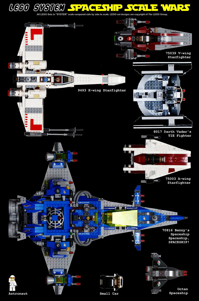 LEGO System Spaceship Scale Wars