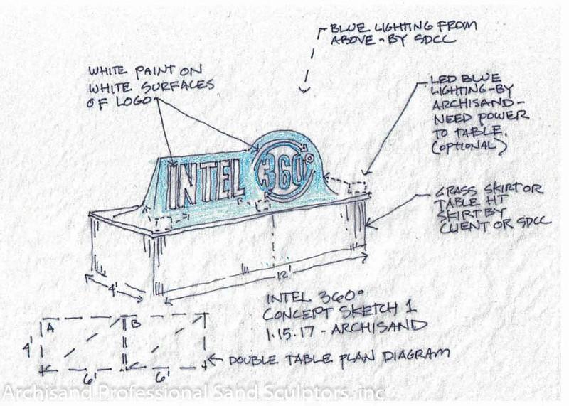 Intel 360-