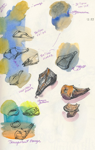 Sketchbook #90: Treasures and experiments with minimal color palette
