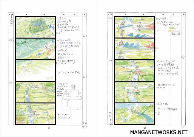 33080653066 ef68997892 o 16 Storyboards của Studio Ghibli sẽ khiến bạn muốn xem lại Movie ngay lập tức !!