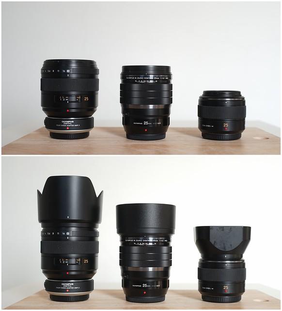 DG&G&Pro|25mm ABC TEST