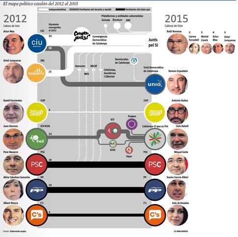 15h02 LV Fuerzas políticas Elecciones septiembre 2015