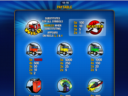 free Highway Kings Mobile payout