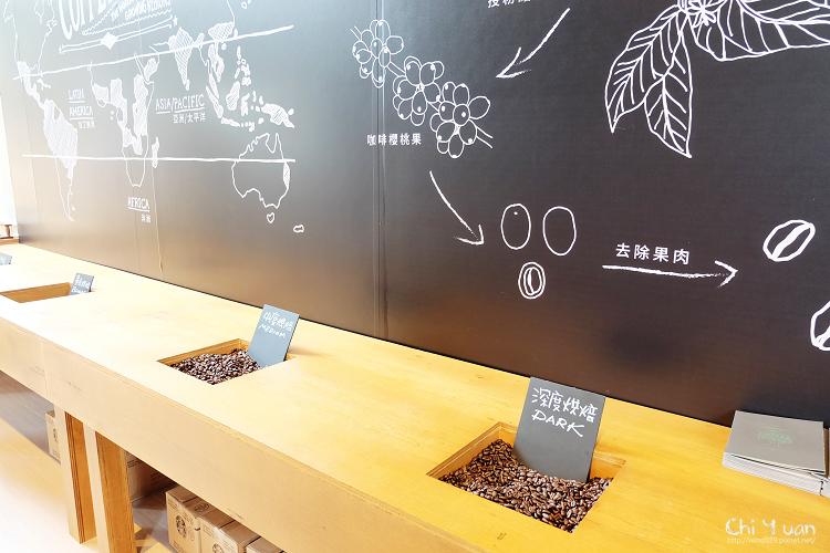 星巴克咖啡旅程特展14.jpg