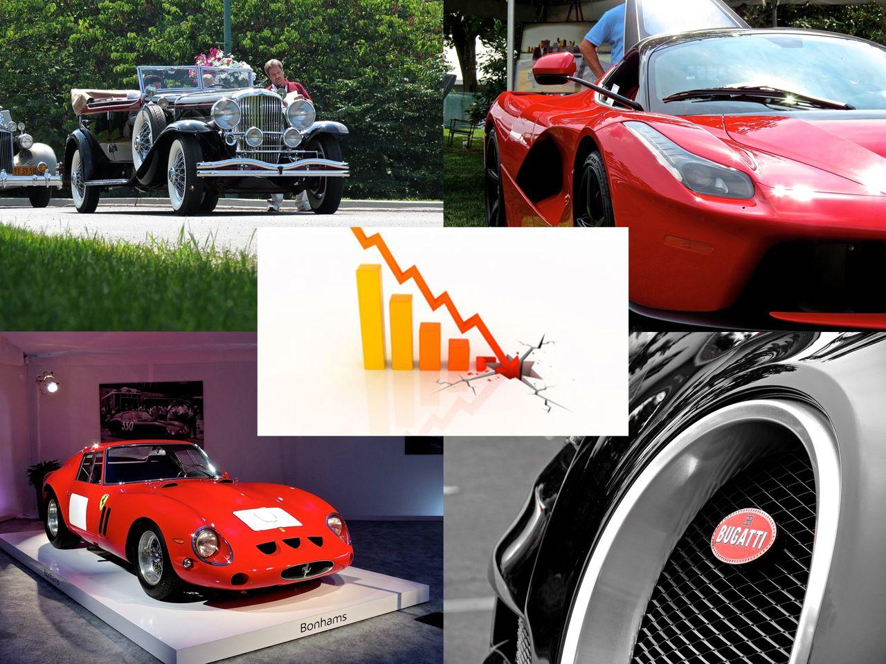 Economic Indicator Cars
