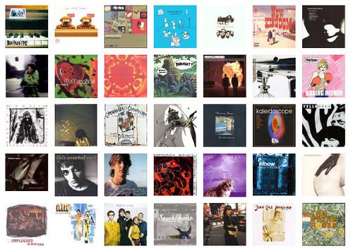 "My last.fm ""Top Albums"""