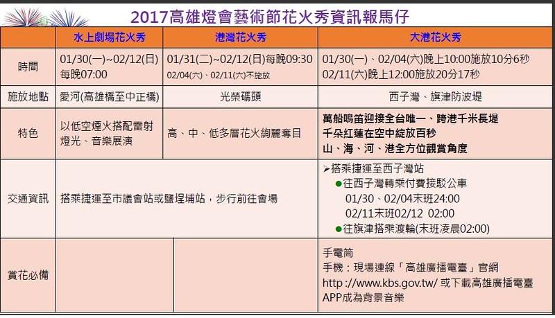 2017高雄燈會藝術節煙火秀報馬仔圖