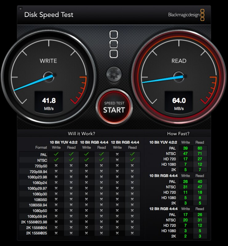 SanDisk Dual USB Drive Type-C - Disk Speed Test