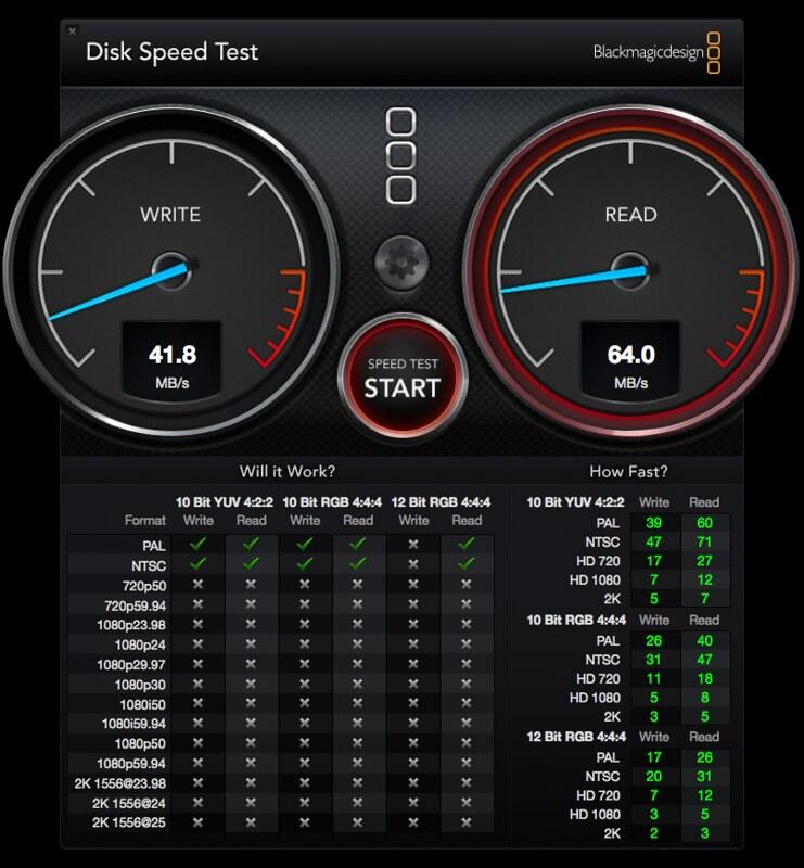 SanDisk Dual USB Drive Type-C - Disk Speed Test