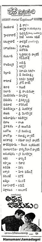 Adrushta Jathakudu Centres