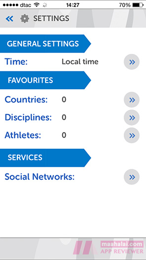 28th SEA Games Results