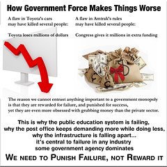 How Government Force Makes Things Worse