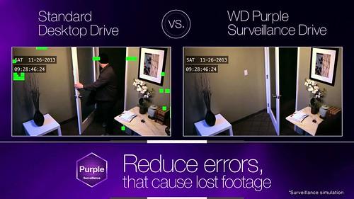 คุณสมบัติ All Frame ของเฟิร์มแวร์ของ WD Purple ช่วยลดความเสียหายของเฟรมภาพ