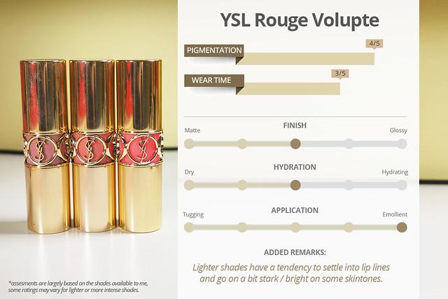 LipProduct_RougeVolupte