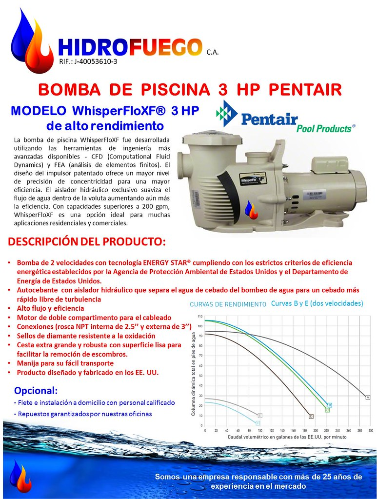 bomba de piscina 3 hp pentair modelo whisperfloxf 022008 - bs