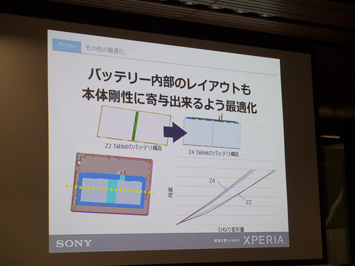 Xperia アンバサダー ミーティング スライド : Xperia Z4 Tablet では強度確保のためバッテリー形状も見直しています