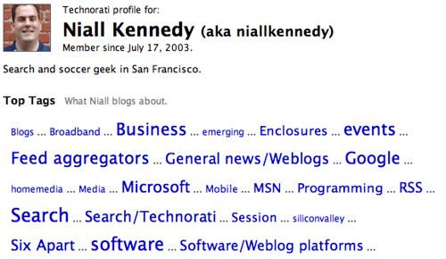 Technorati personal tag cloud