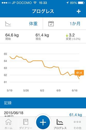 Diet2mon (1)