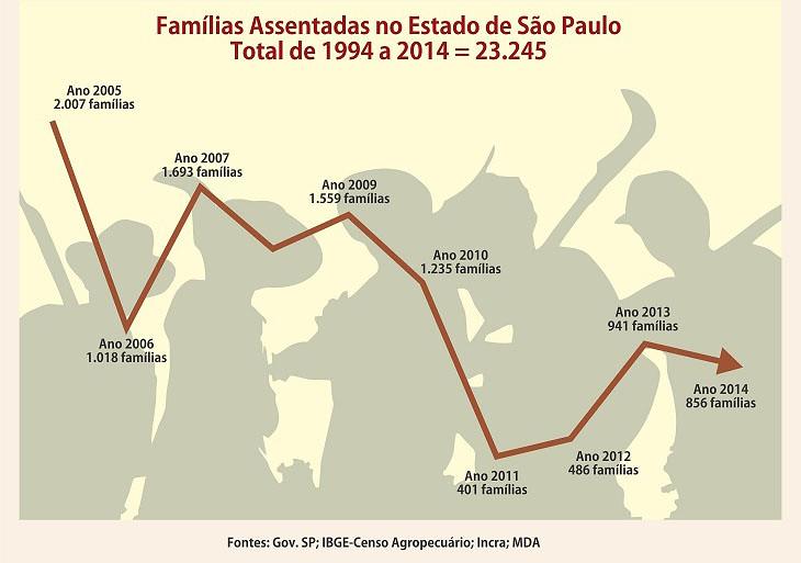 infografia_agricultura_sp_Arte_MariaDias_CUT_SP!!!.jpg