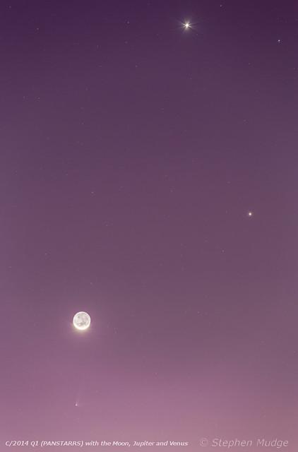 Twilight comet conjunction