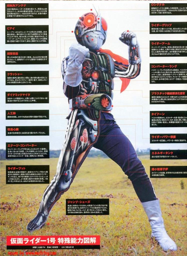 【官圖公開】一窺假面騎士的內部構造!《假面騎士》INTERNAL STRUCTURE 系列9月登場!仮面ライダーシリーズ