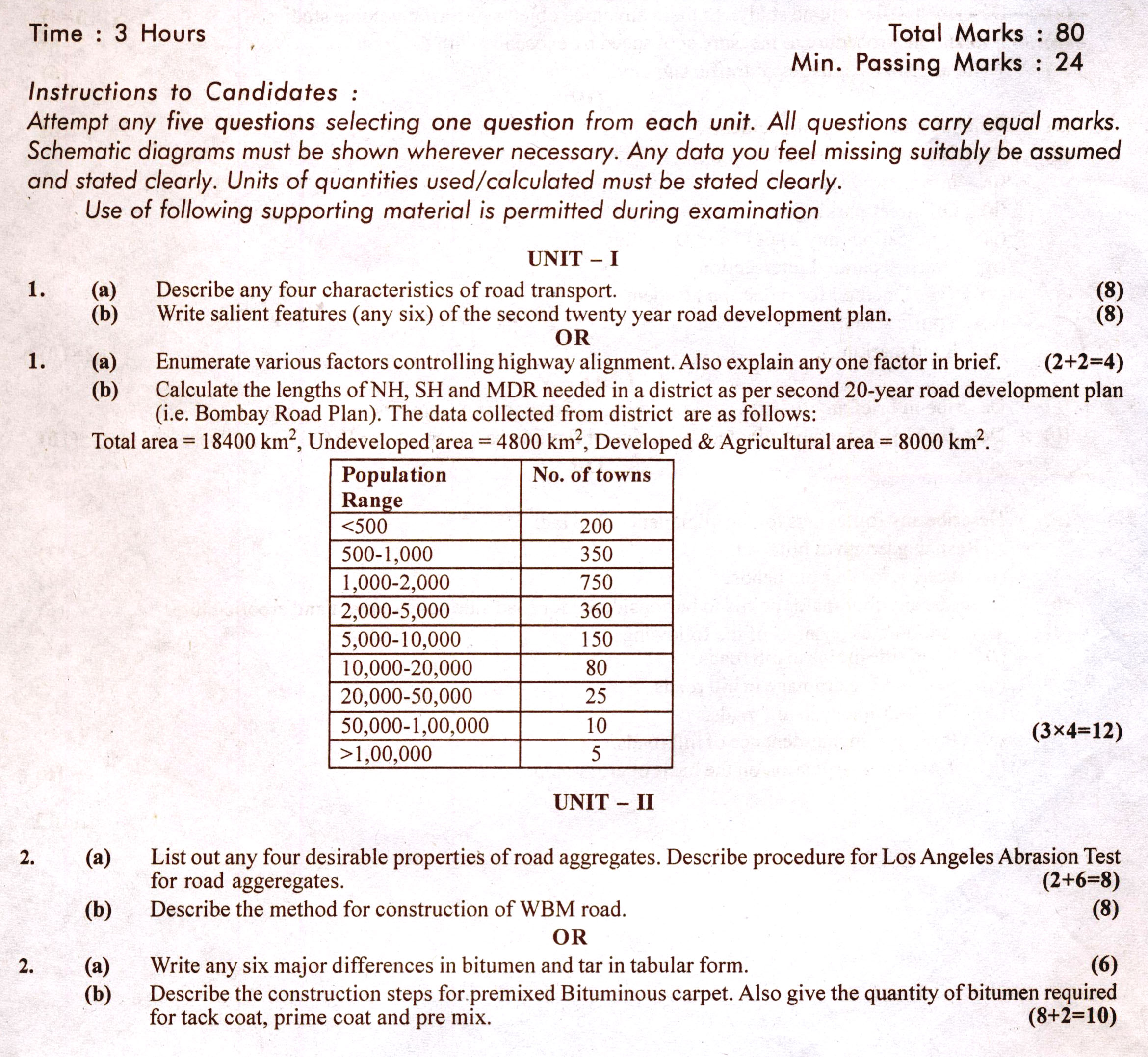 RTU: Question Papers 2014 - 6 Semester