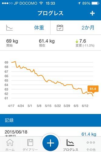 Diet2mon (2)