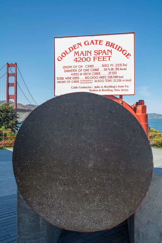 Golden Gate Suspension Cable