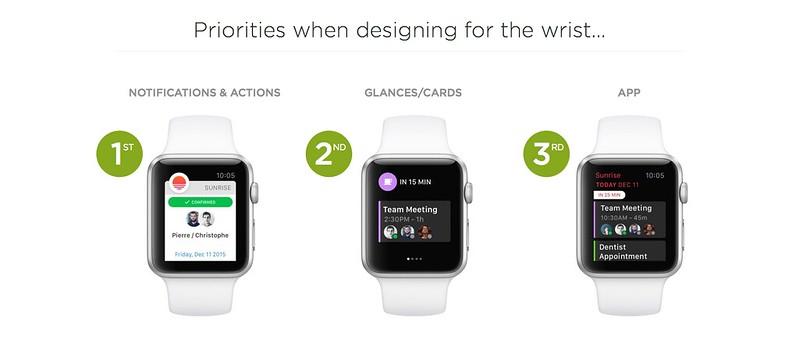 applewatch_priorities_2x