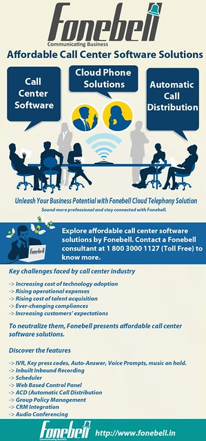 Affordable Call Center Software Solutions by Fonebell