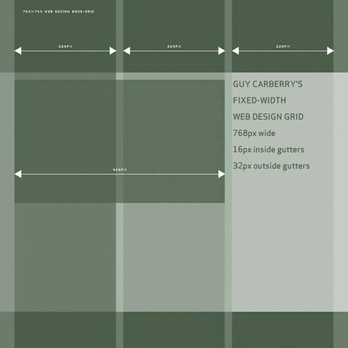 Web design grid (768px wide)