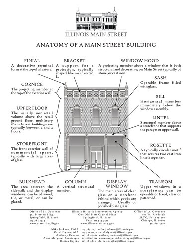 Anatomy of a Main Street building