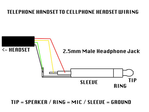 Diagram 2 5mm To Handset Wiring Diagram Full Version Hd Quality Wiring Diagram Edatarac Primocircolospoleto It