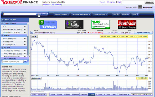 New Yahoo! Finance design