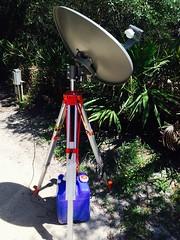 Make RV Satellite TV Easy