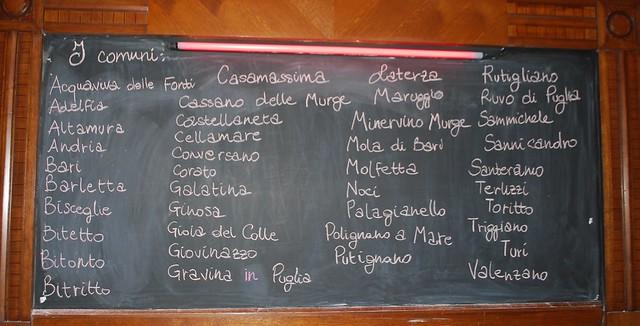 Rutigliano- Cuore della Puglia batte anche nel centro di Milano