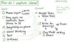 2016-12-27a How do I capture ideas #mobile #workflow #emacs #org #drawing #krita