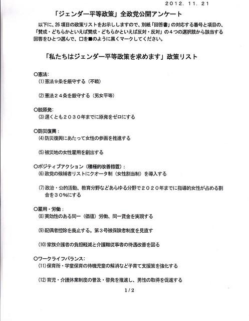 「 ジェンダー 平等政策」 全政党公開アンケート(1/2)
