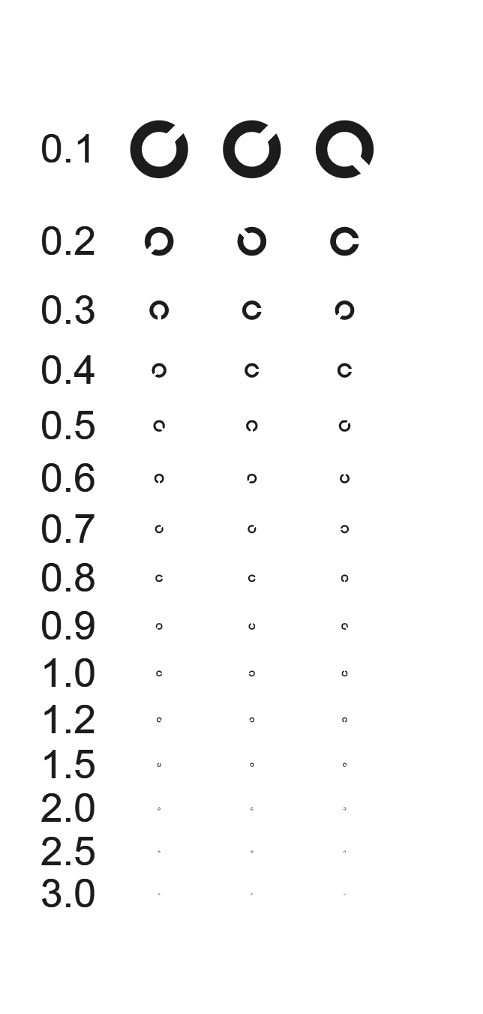 やすみん001流(仮)新・視力回復法のトレーニングでの視力の変化例(見え方の変化例)