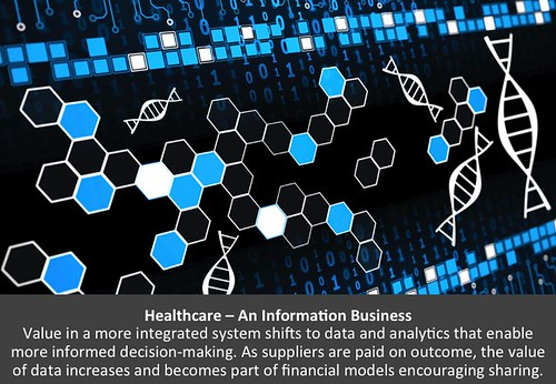 Healthcare – An Information Business