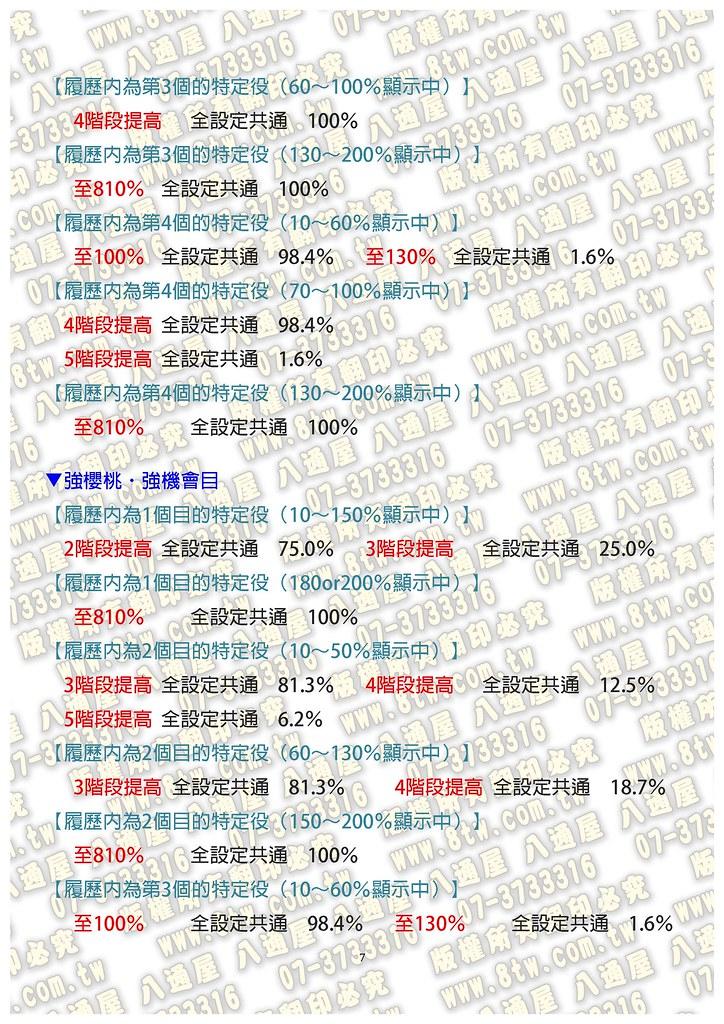 S0273惡靈古堡6 中文版攻略_Page_08