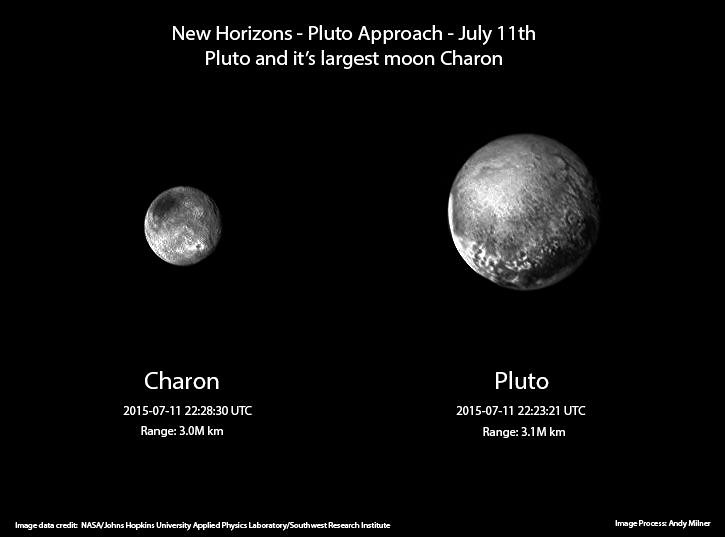 New Horizons - Pluto Approach July 11 2015 - Download Photo