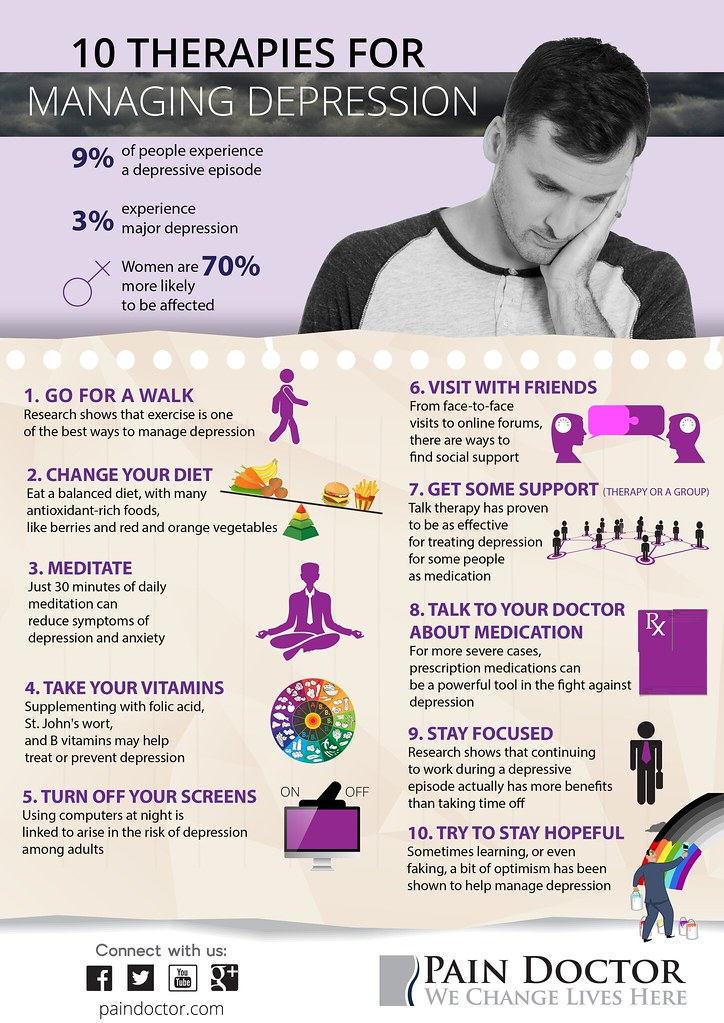 Depression Infographic   10 Therapies for Managing