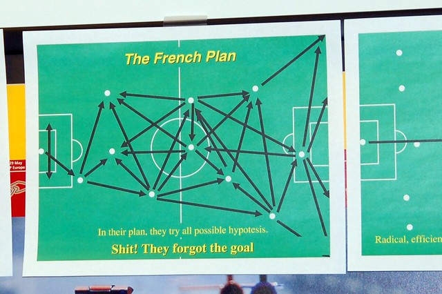 The French Plan